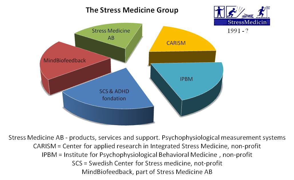 The Stress Medicine Group